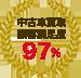 中古車買取顧客満足度 97%